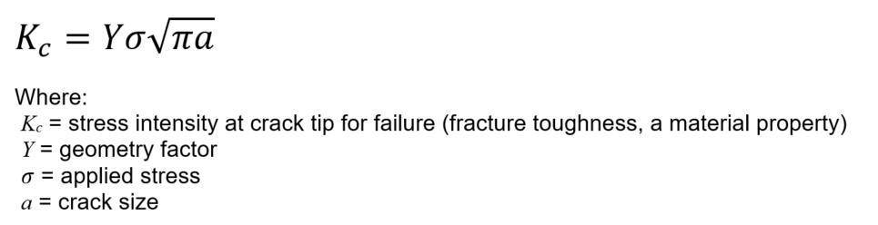 The basic crack assessment formula