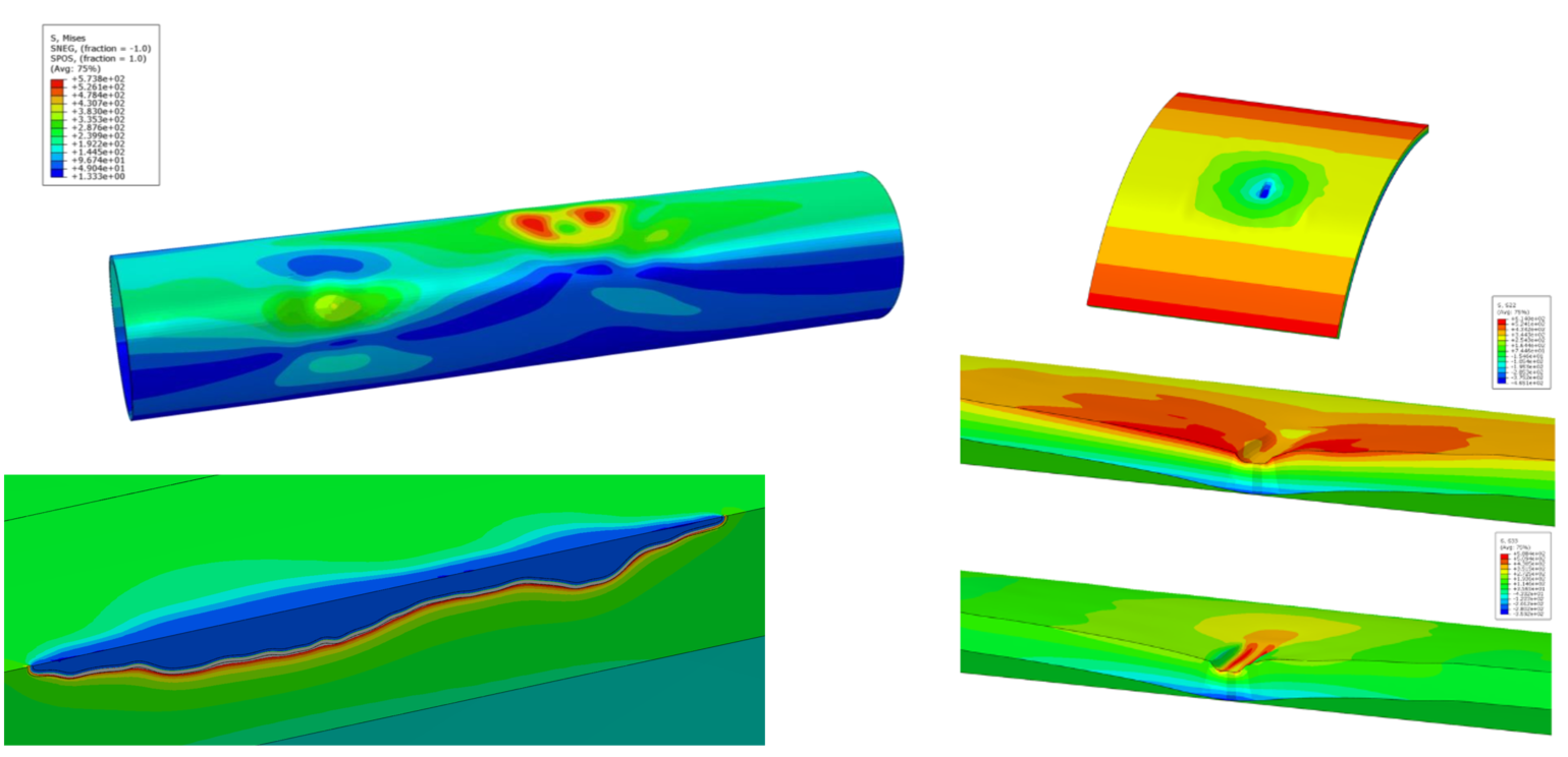 Figure 5 – Examples of 3D FEA of dent, gouge and crack features