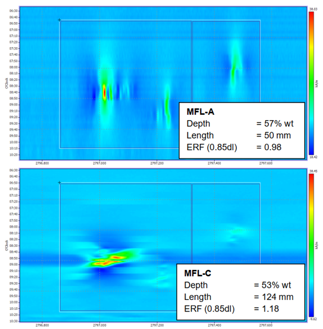 Figure 10 – MFL-A and MFL-C results from a recent application case