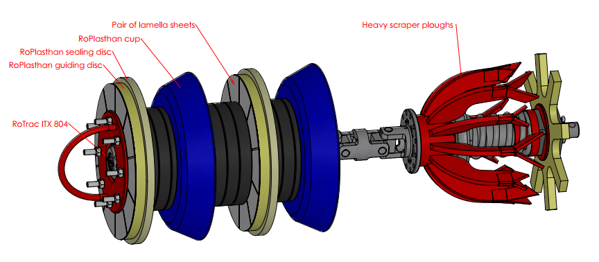 Figure 4 – The blades on the heavy scraper ploughs of the tool can be adjusted with washers and by tightening the nuts; the operation range is approx. 292 mm to 308 mm