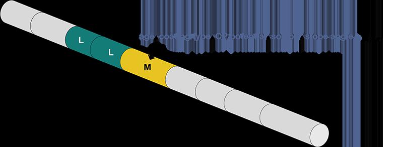 Figure 7: High-resolution external corrosion prediction