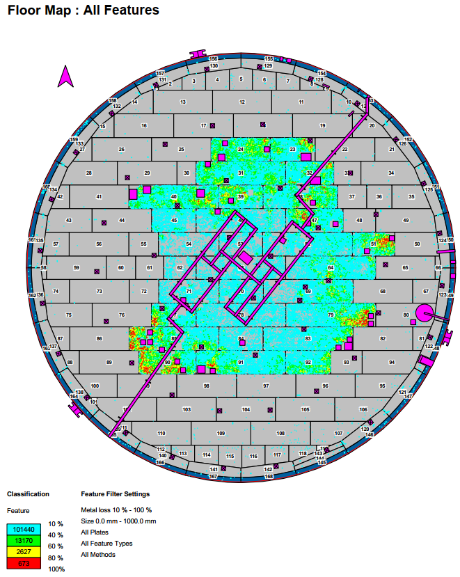 Figure 4 – Results of the tank bottom inspection
