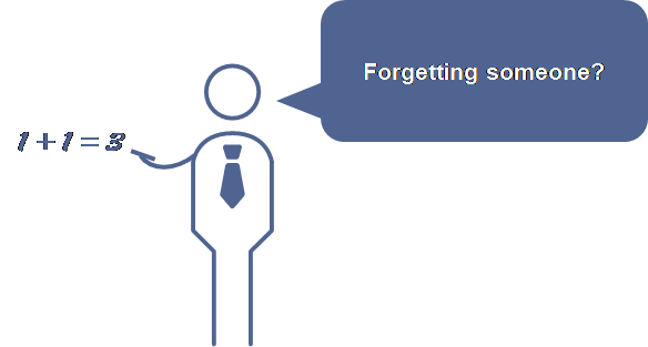 Cognitive Biases - Figure 3 - Forgetting Someone?