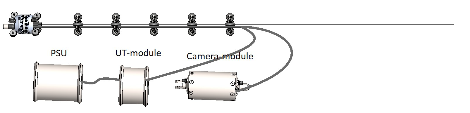 Figure 4 - Main parts of the inspection system